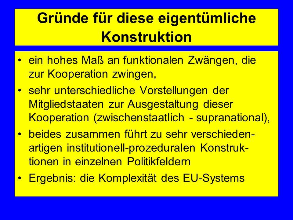 Die Ordnung Europas ?!