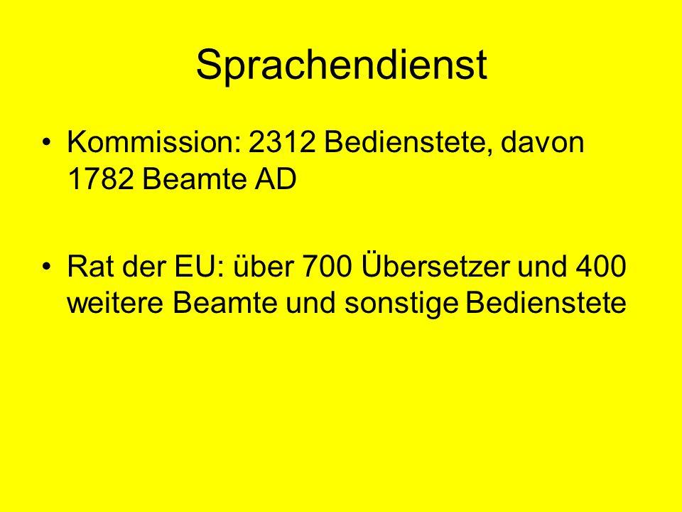 Beschäftigte im Zahlenvergleich Beschäftigte Europäische Kommission Beschäftigte Landesregierung NRW Beschäftigte Stadtverwaltung Münster 33.68138.0004.546