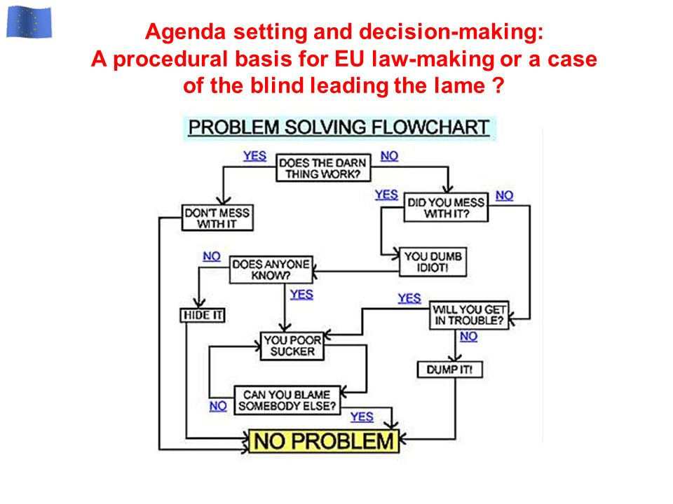 Agenda setting and decision-making: A procedural basis for EU law-making or a case of the blind leading the lame