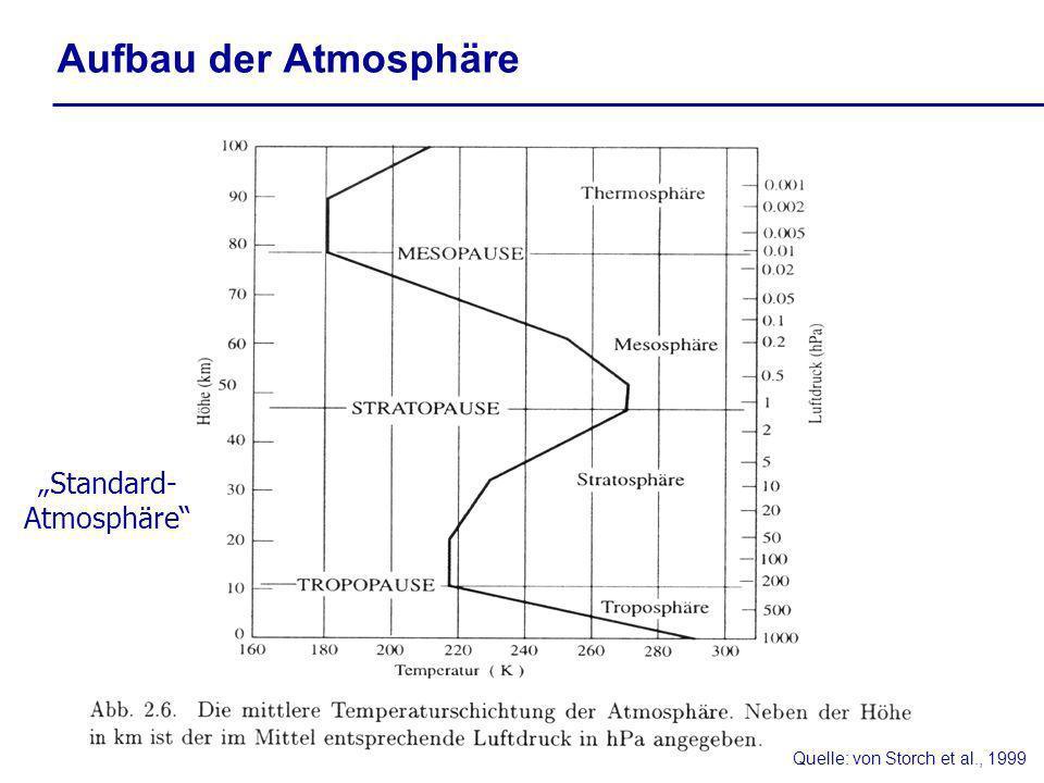 Aufbau der Atmosphäre Quelle: von Storch et al., 1999 Standard- Atmosphäre