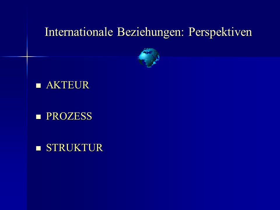 Internationale Beziehungen: Perspektiven AKTEUR AKTEUR PROZESS PROZESS STRUKTUR STRUKTUR