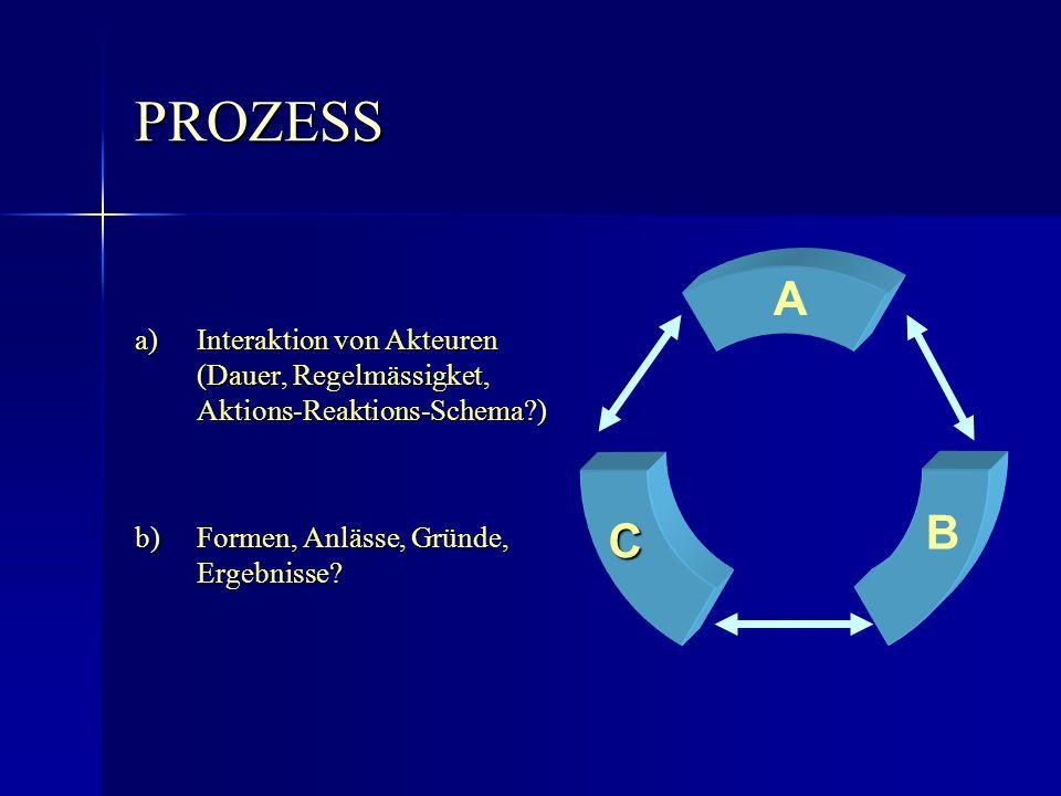 PROZESS a)Interaktion von Akteuren (Dauer, Regelmässigket, Aktions-Reaktions-Schema?) b)Formen, Anlässe, Gründe, Ergebnisse? A B C
