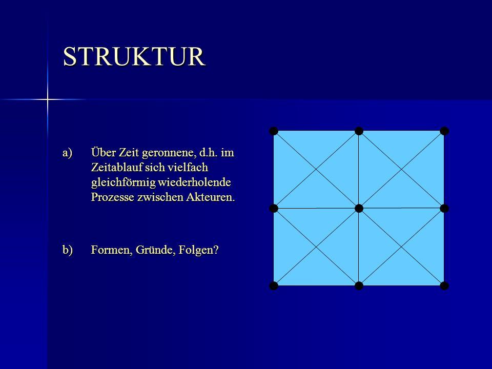 STRUKTUR a)Über Zeit geronnene, d.h. im Zeitablauf sich vielfach gleichförmig wiederholende Prozesse zwischen Akteuren. b)Formen, Gründe, Folgen?