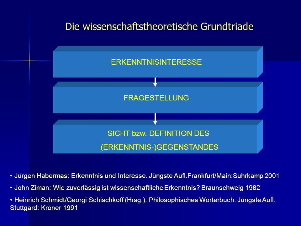 Die wissenschaftstheoretische Grundtriade ERKENNTNISINTERESSE FRAGESTELLUNG SICHT bzw. DEFINITION DES (ERKENNTNIS-)GEGENSTANDES Jürgen Habermas: Erken