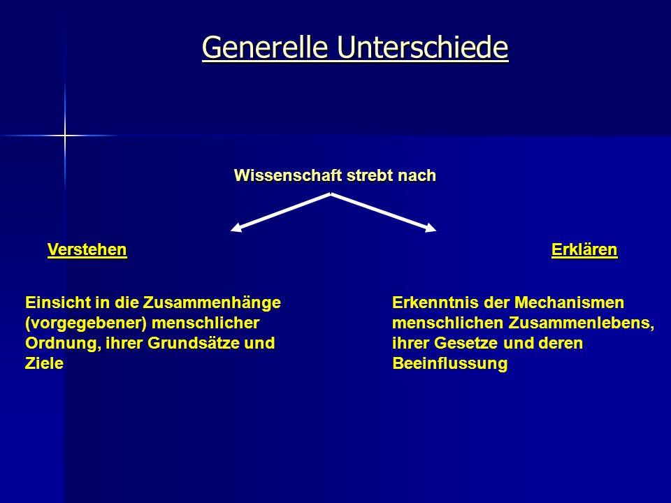 Generelle Unterschiede Wissenschaft strebt nach VerstehenErklären VerstehenErklären Einsicht in die Zusammenhänge (vorgegebener) menschlicher Ordnung,