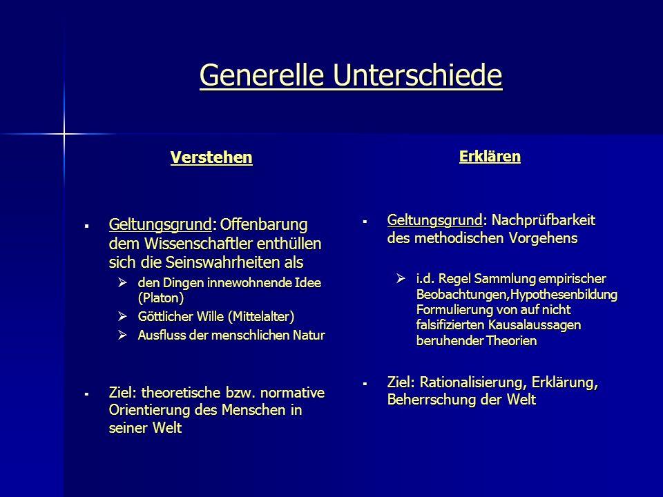 Generelle Unterschiede Verstehen Geltungsgrund: Offenbarung dem Wissenschaftler enthüllen sich die Seinswahrheiten als Geltungsgrund: Offenbarung dem