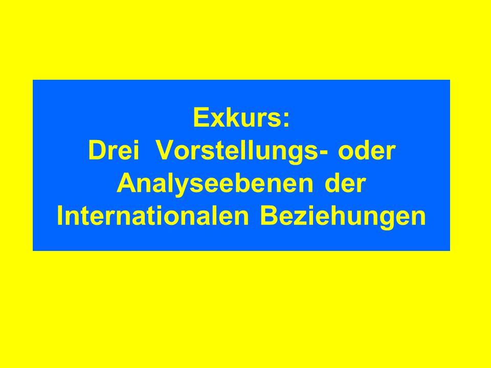 Exkurs: Drei Vorstellungs- oder Analyseebenen der Internationalen Beziehungen