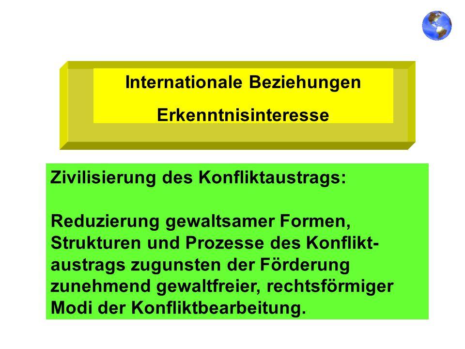 STRUKTURSTRUKTUR PROZESS Internationale Beziehungen als Nullsummenspiel KRIEG KONFLIKT Zivilisierung des Konfliktaustrags durch seine Verrechtlichung Gewaltsame Interessendurchsetzung Rüstung/Rüstungswettläufe Sicherheitsdilemma (sozioökonomische) Dependenz und Abhängigkeit durch (Fremd-) Herrschaft Verteilungsungerechtigkeit/Marginalisierung (negative) Interdependenz als Beschränkung von Handlungsoptionen Internationale Anarchie (gewaltsame Regulierung von Beziehungen) Internationale Gesellschaft (Verregelung von Beziehungen) Überlagerung internationaler Konfliktformationen durch multi- und transnationale (Interessen-) Verflechtungs- und Entscheidungsprozesse Kooperation Frieden Abschreckung Gleichgewichtspolitik Kollektive Verteidigung Rüstungskontrolle Kollektive Sicherheit Peace Enforcement/ Peace Keeping Peace Building Integration (Kon-) Föderation (positive) Interdependenz: (friedens-) stabilisierende Wirkungen von Interdependenzverflechtungen funktionale Spillover-Effekte Internationale Beziehungen als positives Summenspiel