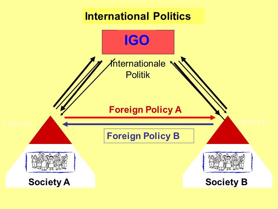 International Politics Society A Akteur A Society B Akteur B IGO Foreign Policy A Foreign Policy B Internationale Politik