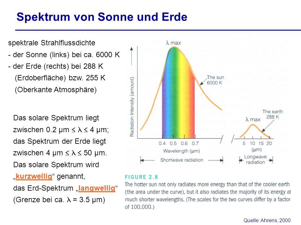 Quelle: Ahrens, 2000 Spektrum von Sonne und Erde spektrale Strahlflussdichte - der Sonne (links) bei ca. 6000 K - der Erde (rechts) bei 288 K (Erdober