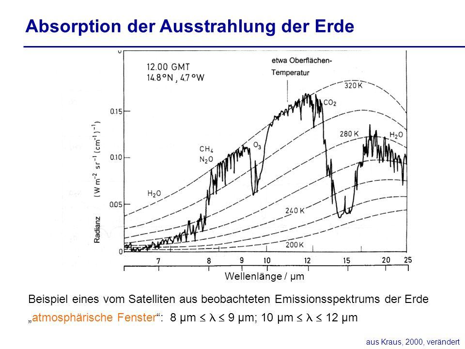 Absorption der Ausstrahlung der Erde aus Kraus, 2000, verändert Beispiel eines vom Satelliten aus beobachteten Emissionsspektrums der Erde atmosphäris