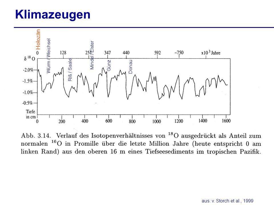Klimazeugen aus: v. Storch et al., 1999 Holozän Würm / Weichsel Riß / Saale Mindel / Elster Günz Donau