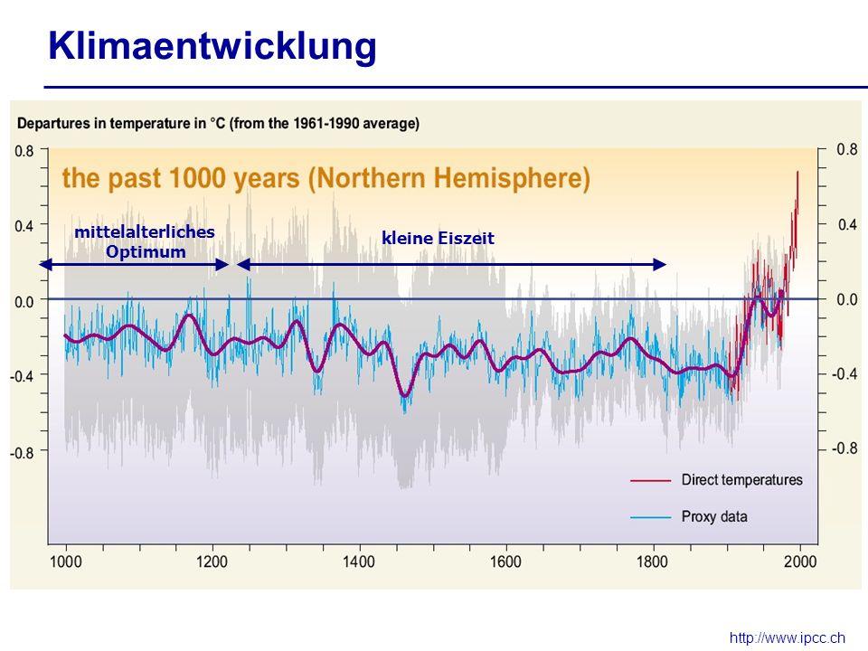 Klimaentwicklung http://www.ipcc.ch mittelalterliches Optimum kleine Eiszeit