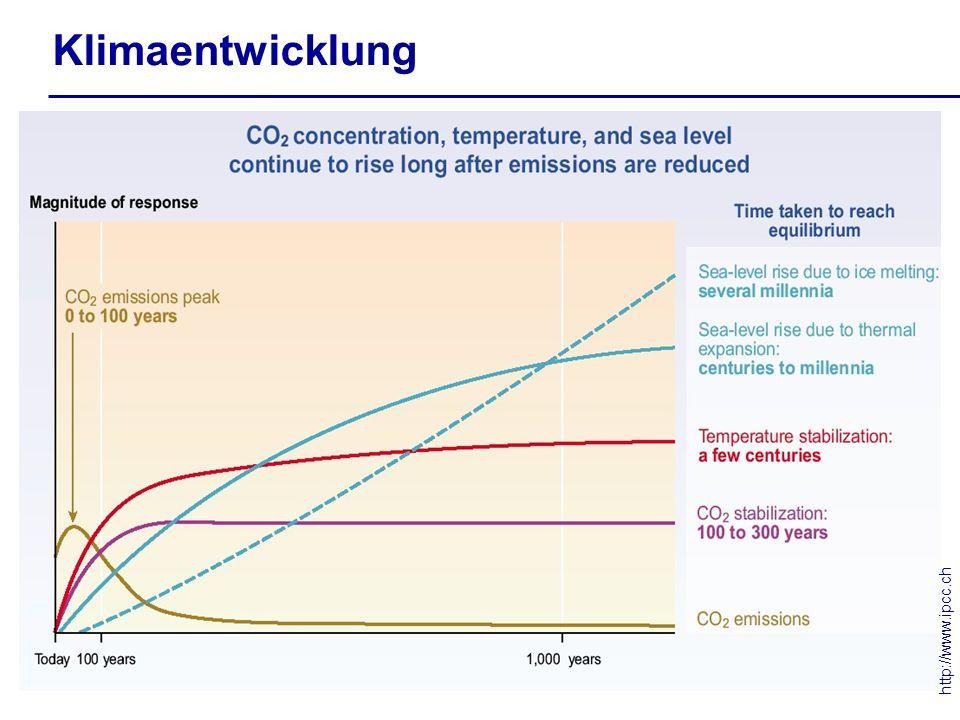 Klimaentwicklung http://www.ipcc.ch