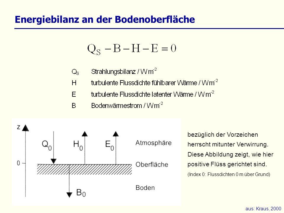 Strahlungsbilanz Die Strahlungsbilanz an der Bodenoberfläche Q S ist: alle Strahlungskomponenten werden in Einheit W m -2 an einer horizontalen Fläche verwendet die kurzwelligen und langwelligen Strahlungskomponenten werden hier alle als positive Größen verwendet.
