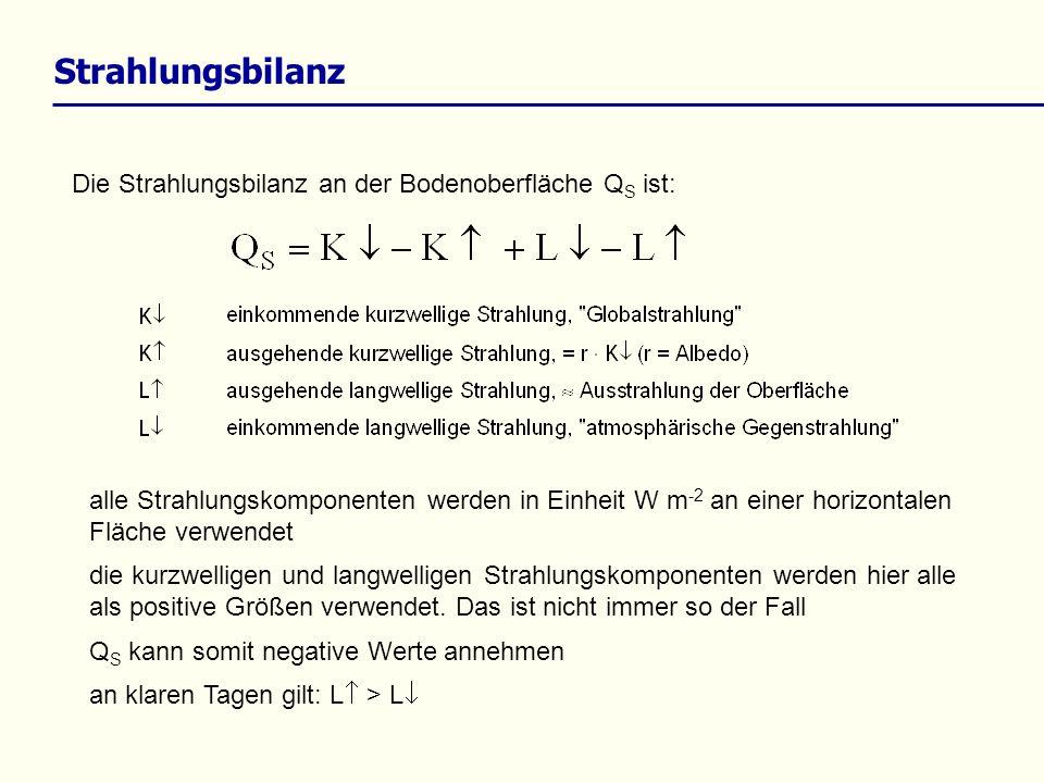 Tagesgänge unterschiedlicher Strahlungsflussdichen im Fichtelgebirge (NE Bayern) über Wald Strahlungsbilanz die langwellige Einstrahlung ist meist kleiner als die langwellige Ausstrahlung die Strahlungsbilanz ist meist tagsüber positiv und nachts negativ