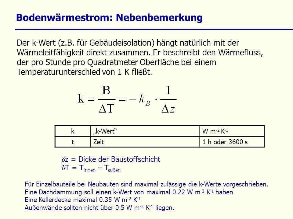 Bodenwärmestrom: Nebenbemerkung II Wärmeleitfähigkeit k B unterschiedlicher Materialien*W m -1 K -1 Stahlbeton2.60 Beton1.60 Porenbeton0.20 – 0.26 Kalksandstein2.50 Holz0.15 – 0.20 Ziegel0.40 – 0.50 Mineralfasermatten0.042 PU - Hartschaum0.030 Holzwolle, gebunden0.064 Glas0.81 Asphalt0.7 – 0.9 Quelle: http://www.ziegel.at/technik/Bauphysi/waerme/waermele.htm (2003) *die Wärmeleitfähigkeit k B wird in der Baustoffbranche meist als Wärmeleitzahl bezeichnet