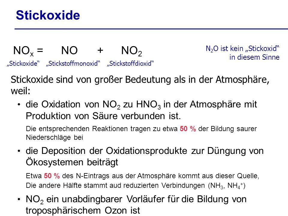 Stickoxide NO x =NO + NO 2 Stickoxide Stickstoffmonoxid Stickstoffdioxid N 2 O ist kein Stickoxid in diesem Sinne Stickoxide sind von großer Bedeutung als in der Atmosphäre, weil: die Oxidation von NO 2 zu HNO 3 in der Atmosphäre mit Produktion von Säure verbunden ist.