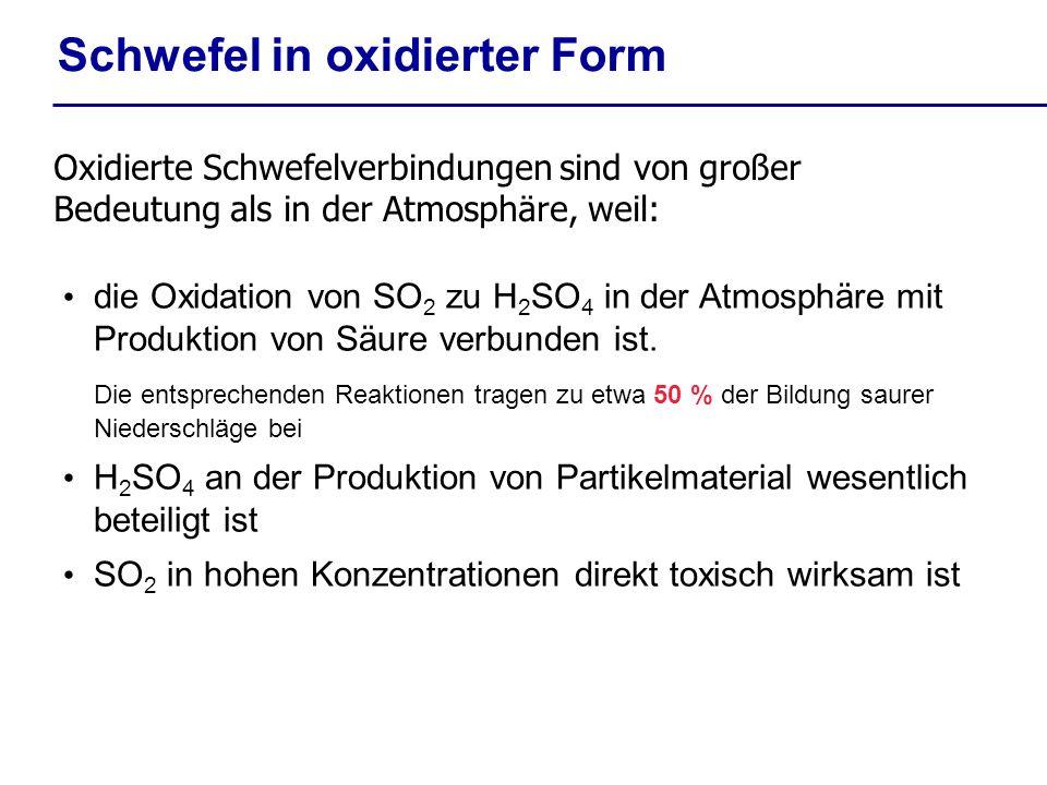 Schwefel in oxidierter Form Oxidierte Schwefelverbindungen sind von großer Bedeutung als in der Atmosphäre, weil: die Oxidation von SO 2 zu H 2 SO 4 in der Atmosphäre mit Produktion von Säure verbunden ist.
