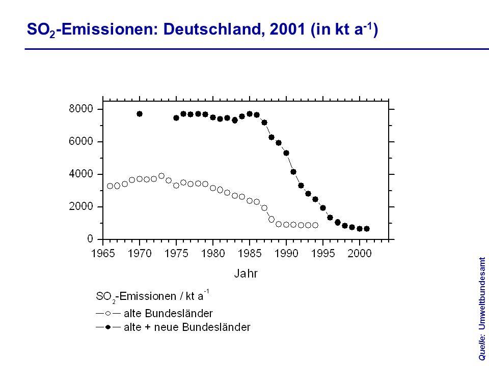 Quelle:Umweltbundesamt SO 2 -Emissionen: Deutschland, 2001 (in kt a -1 )