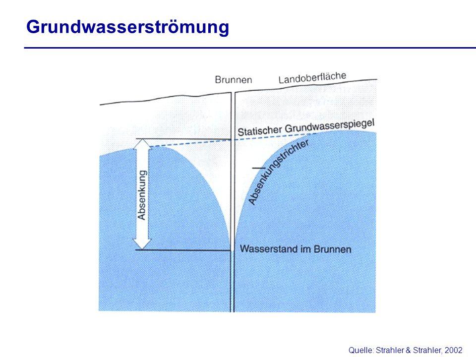 Grundwasserströmung Quelle: Strahler & Strahler, 2002