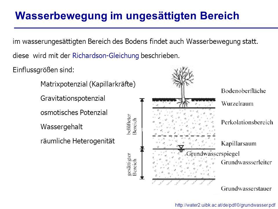 Wasserbewegung im ungesättigten Bereich im wasserungesättigten Bereich des Bodens findet auch Wasserbewegung statt. diese wird mit der Richardson-Glei