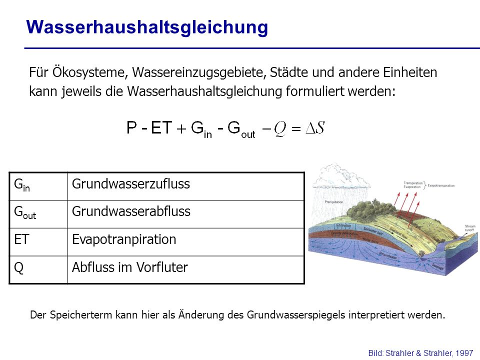 Wasserhaushaltsgleichung Für Ökosysteme, Wassereinzugsgebiete, Städte und andere Einheiten kann jeweils die Wasserhaushaltsgleichung formuliert werden