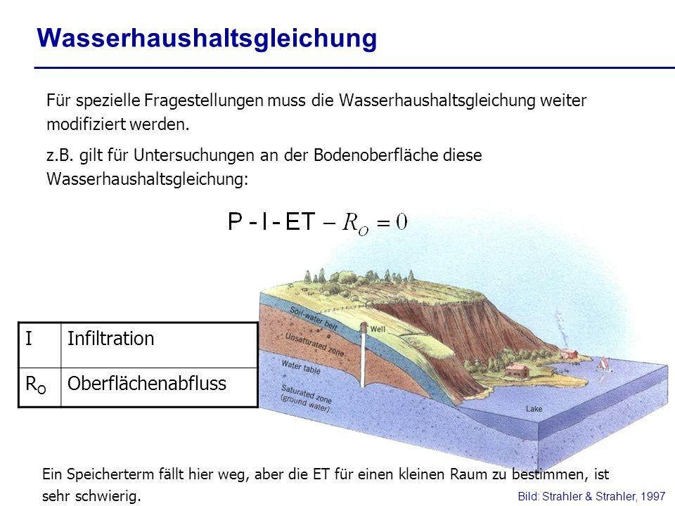 Wasserhaushaltsgleichung Für spezielle Fragestellungen muss die Wasserhaushaltsgleichung weiter modifiziert werden. z.B. gilt für Untersuchungen an de