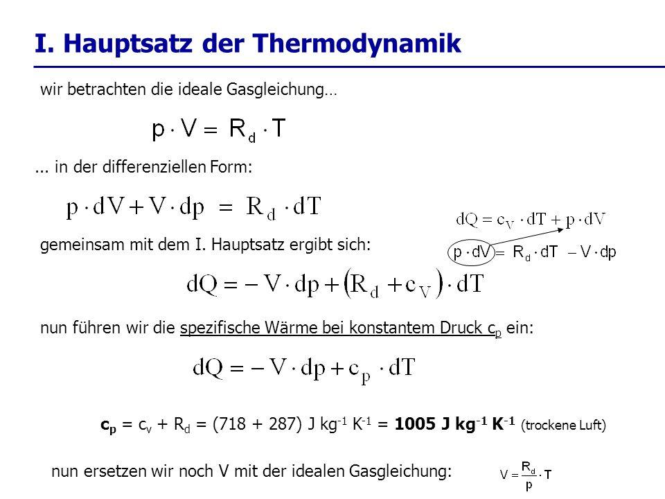 wir betrachten die ideale Gasgleichung…... in der differenziellen Form: gemeinsam mit dem I. Hauptsatz ergibt sich: nun führen wir die spezifische Wär