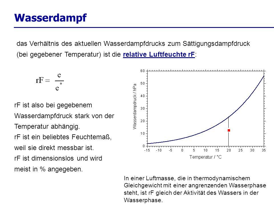 Wasserdampf das Verhältnis des aktuellen Wasserdampfdrucks zum Sättigungsdampfdruck (bei gegebener Temperatur) ist die relative Luftfeuchte rF: rF ist