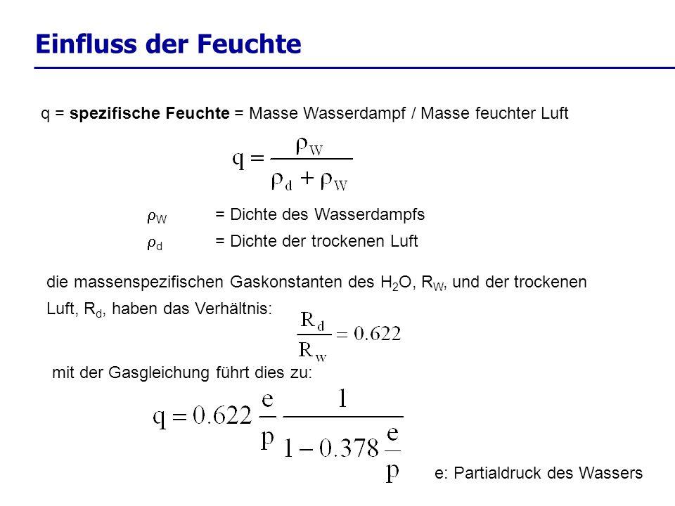 Einfluss der Feuchte q = spezifische Feuchte = Masse Wasserdampf / Masse feuchter Luft W = Dichte des Wasserdampfs d = Dichte der trockenen Luft die m