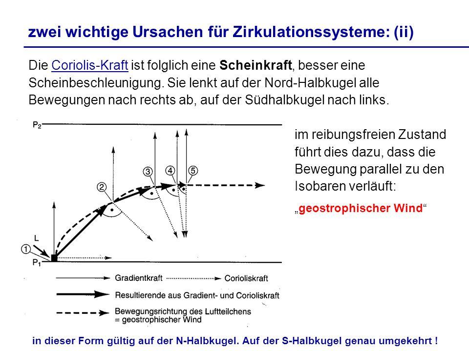 zwei wichtige Ursachen für Zirkulationssysteme: (ii) Die Coriolis-Kraft ist folglich eine Scheinkraft, besser eine Scheinbeschleunigung. Sie lenkt auf