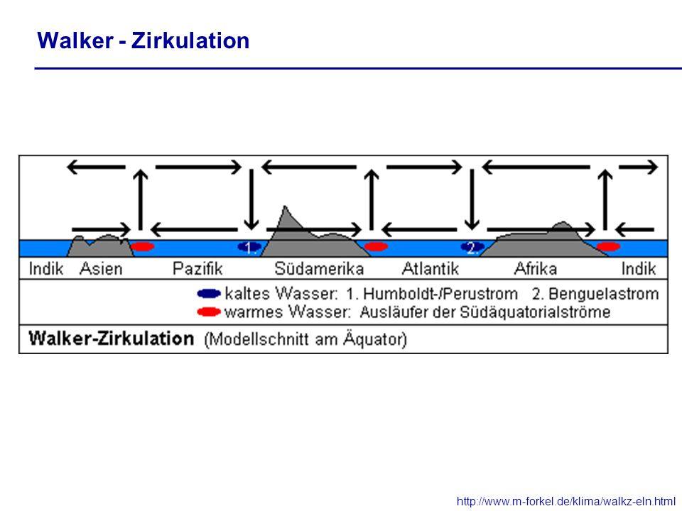 Walker - Zirkulation http://www.m-forkel.de/klima/walkz-eln.html