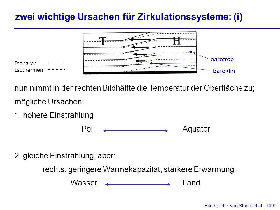 zwei wichtige Ursachen für Zirkulationssysteme: (i) nun nimmt in der rechten Bildhälfte die Temperatur der Oberfläche zu; mögliche Ursachen: 1. höhere