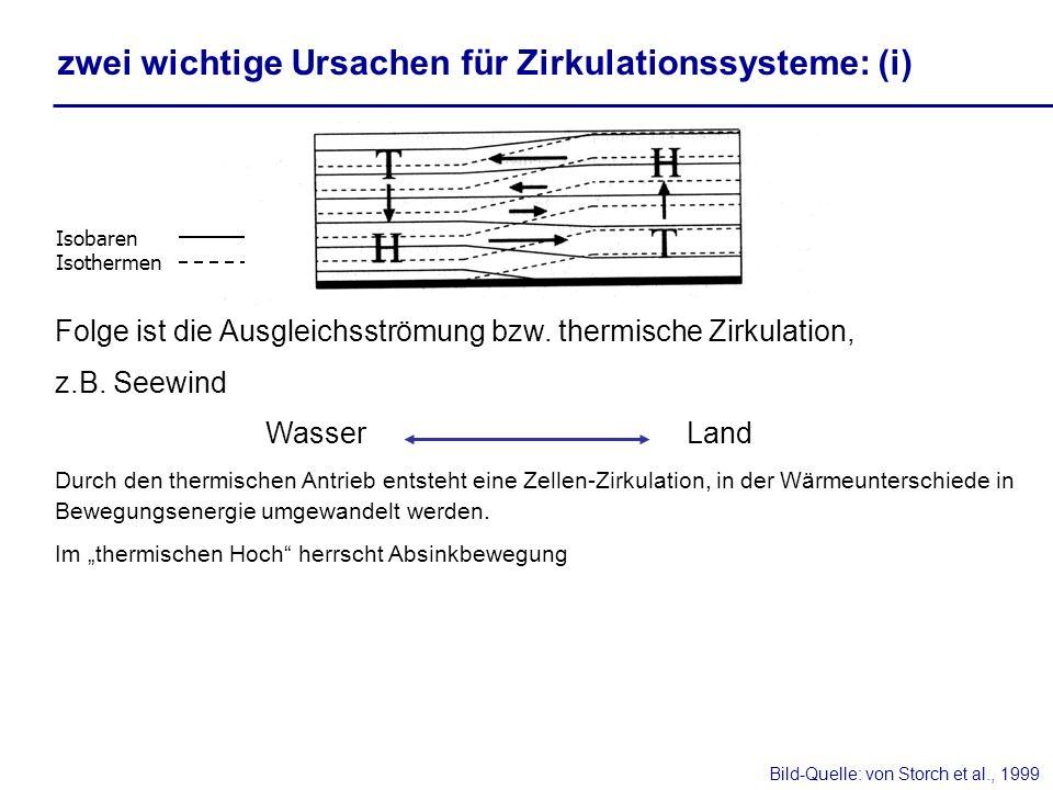 zwei wichtige Ursachen für Zirkulationssysteme: (i) Folge ist die Ausgleichsströmung bzw. thermische Zirkulation, z.B. Seewind WasserLand Durch den th