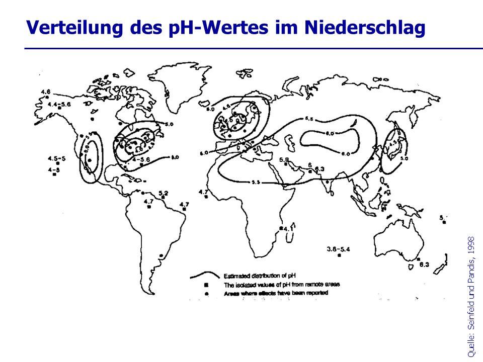 Verteilung des pH-Wertes im Niederschlag Quelle: Seinfeld und Pandis, 1998