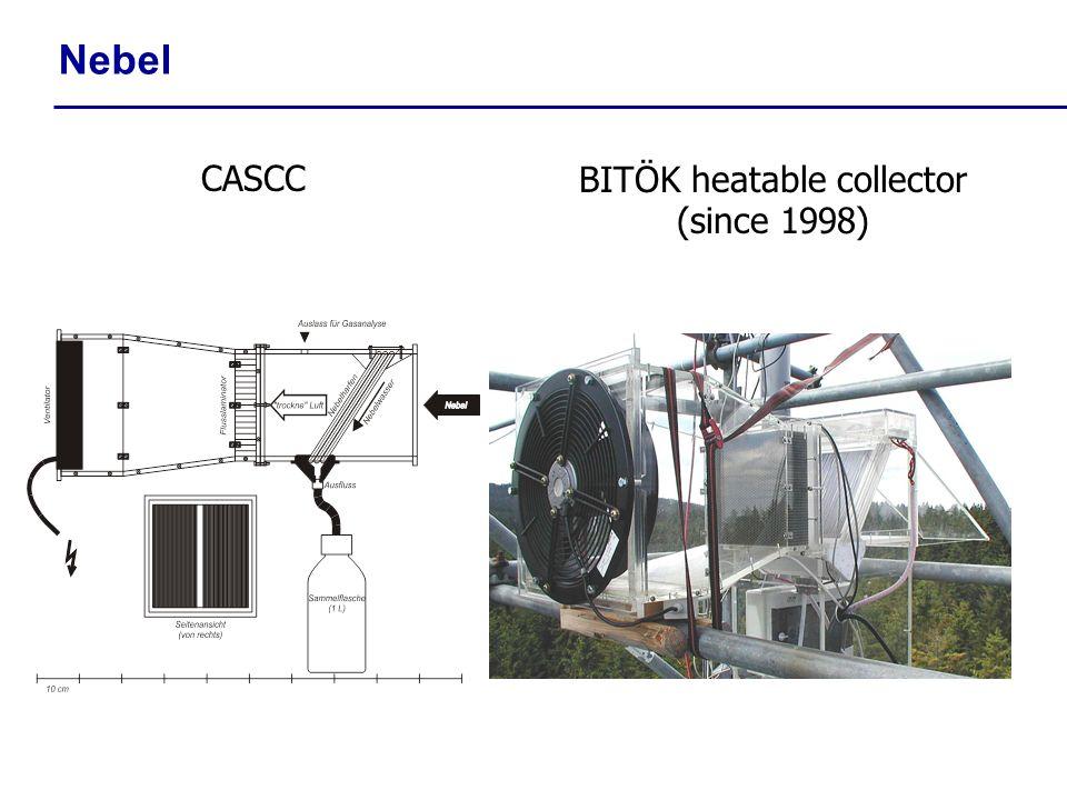 CASCCBITÖK heatable collector (since 1998) Nebel