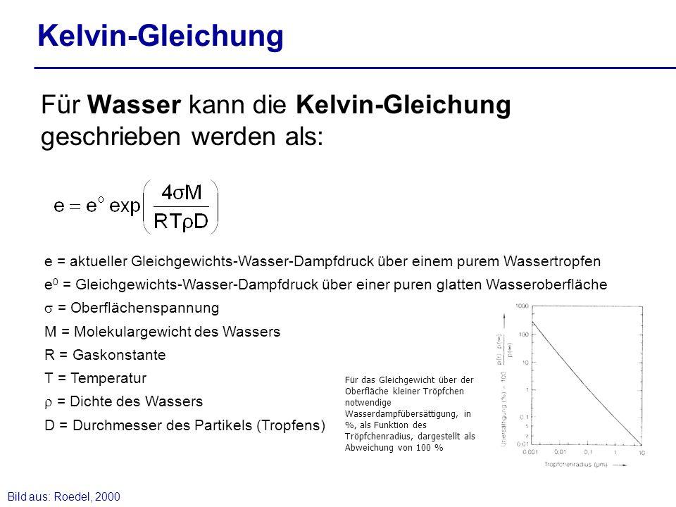 e = aktueller Gleichgewichts-Wasser-Dampfdruck über einem purem Wassertropfen e 0 = Gleichgewichts-Wasser-Dampfdruck über einer puren glatten Wasserob