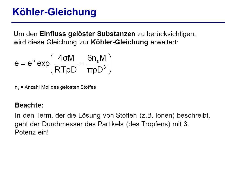 Köhler-Gleichung Um den Einfluss gelöster Substanzen zu berücksichtigen, wird diese Gleichung zur Köhler-Gleichung erweitert: n s = Anzahl Mol des gel