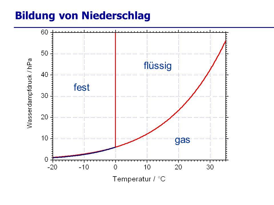 Bildung von Niederschlag gas flüssig fest
