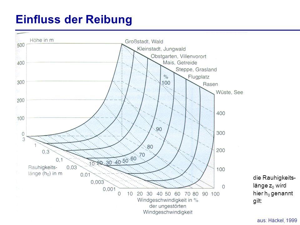 Einfluss der Reibung die Rauhigkeits- länge z 0 wird hier h 0 genannt gilt: aus: Häckel, 1999