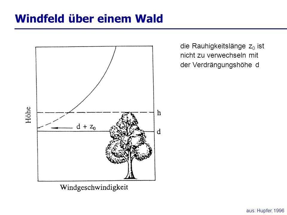 Windfeld über einem Wald die Rauhigkeitslänge z 0 ist nicht zu verwechseln mit der Verdrängungshöhe d aus: Hupfer, 1996