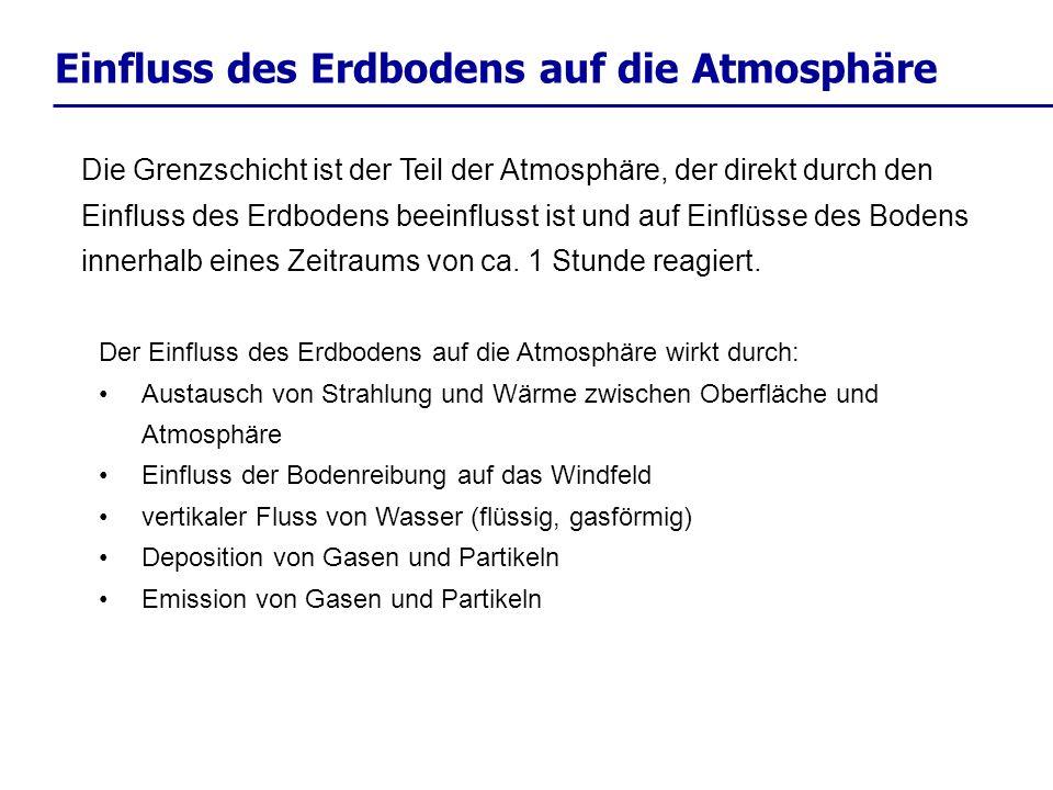 Einfluss des Erdbodens auf die Atmosphäre Der Einfluss des Erdbodens auf die Atmosphäre wirkt durch: Austausch von Strahlung und Wärme zwischen Oberfl