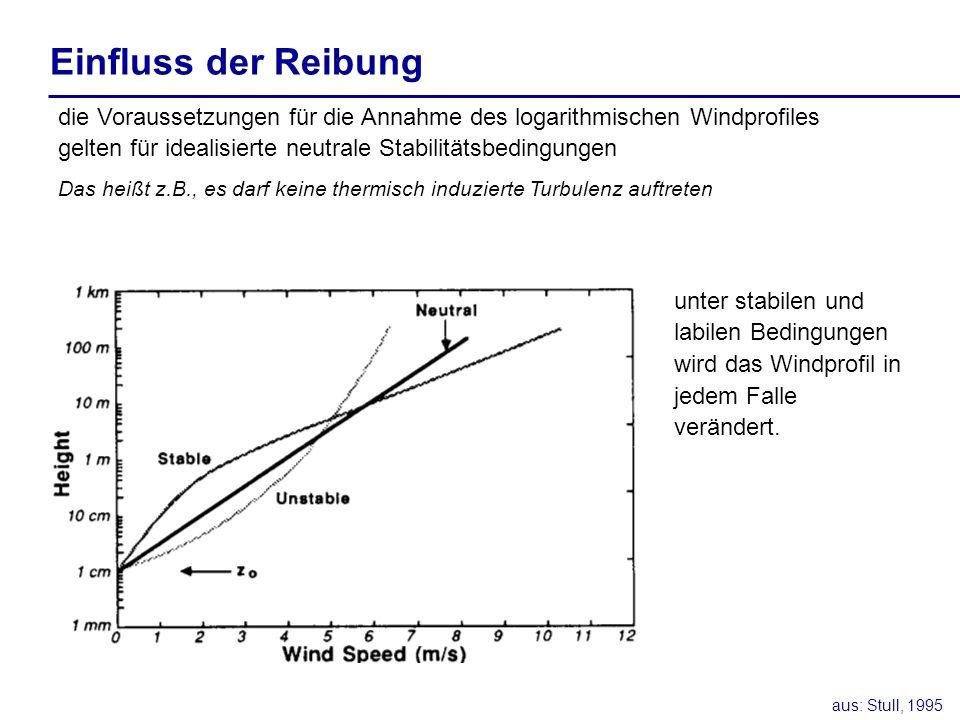 Einfluss der Reibung die Voraussetzungen für die Annahme des logarithmischen Windprofiles gelten für idealisierte neutrale Stabilitätsbedingungen Das