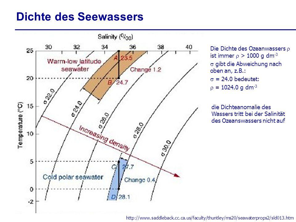 Dichte des Seewassers http://www.saddleback.cc.ca.us/faculty/thuntley/ms20/seawaterprops2/sld013.htm die Dichteanomalie des Wassers tritt bei der Sali