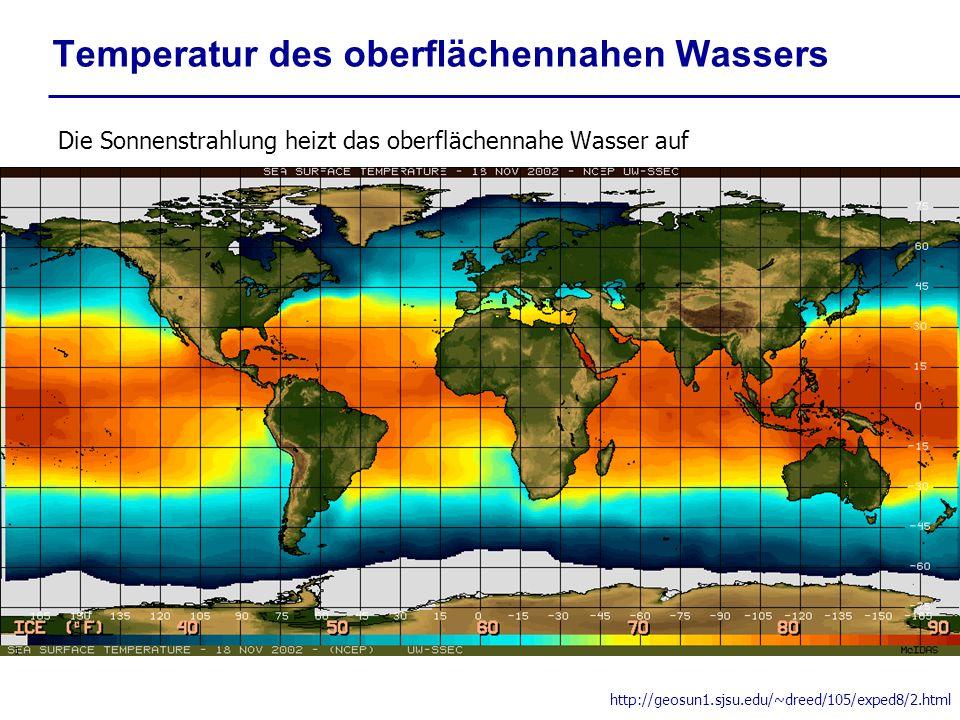 Temperatur des oberflächennahen Wassers Die Sonnenstrahlung heizt das oberflächennahe Wasser auf http://geosun1.sjsu.edu/~dreed/105/exped8/2.html