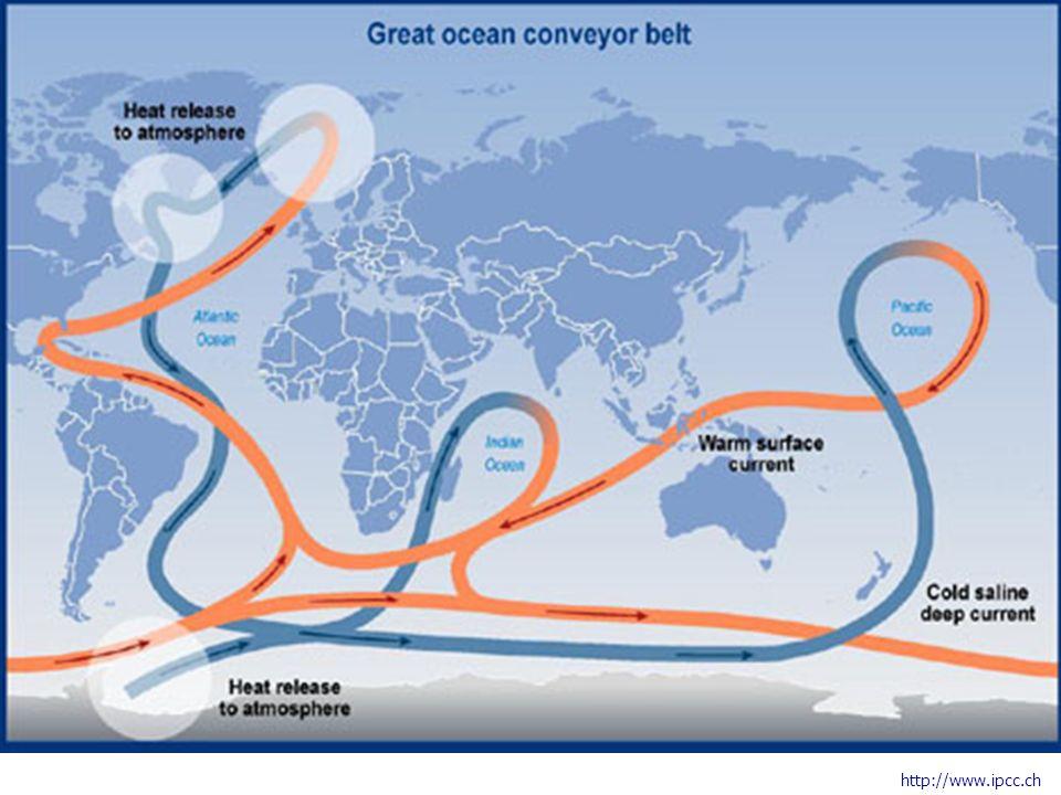 the global conveyor belt http://www.ipcc.ch