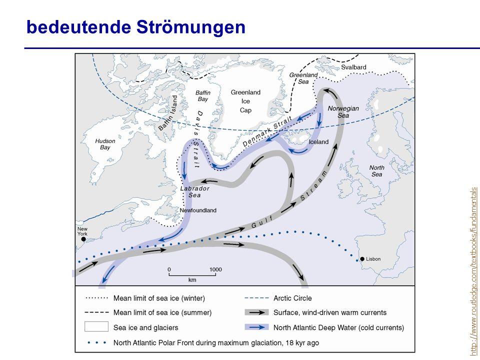 bedeutende Strömungen http://www.routledge.com/textbooks/fundamentals