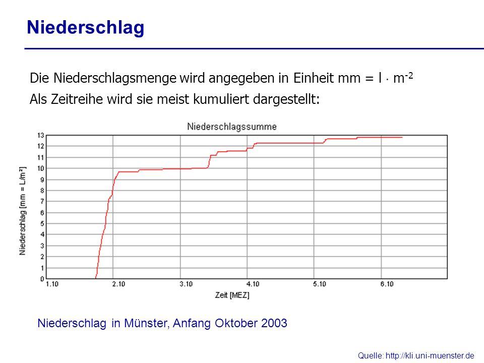 Niederschlag Die Niederschlagsmenge wird angegeben in Einheit mm = l m -2 Als Zeitreihe wird sie meist kumuliert dargestellt: Quelle: http://kli.uni-m