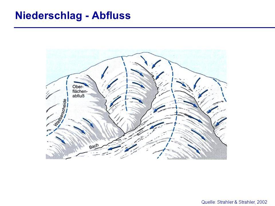 Niederschlag - Abfluss Quelle: Strahler & Strahler, 2002